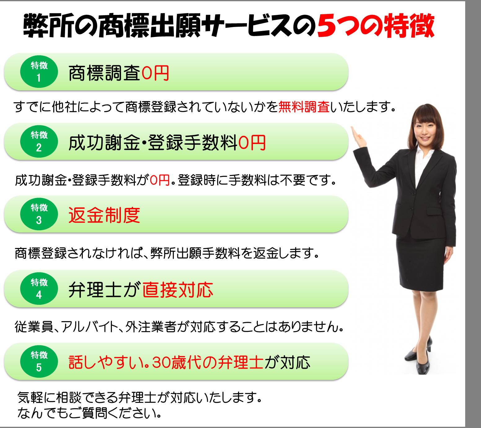 弊所の商標登録出願サービスの5つの特徴